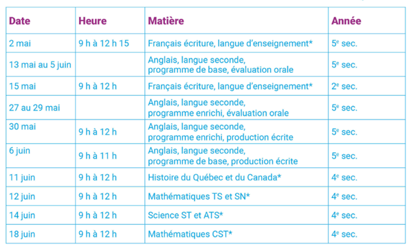 dates examen ministeres-secondaire